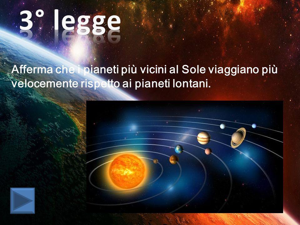 Afferma che i pianeti più vicini al Sole viaggiano più velocemente rispetto ai pianeti lontani.