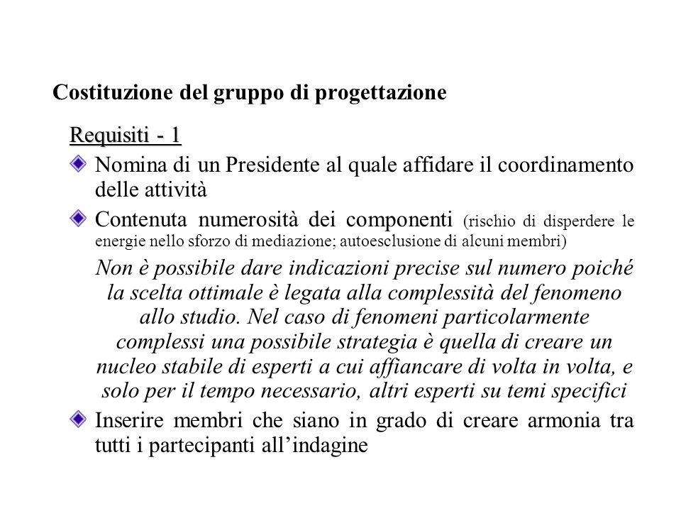Requisiti - 1 Nomina di un Presidente al quale affidare il coordinamento delle attività Contenuta numerosità dei componenti (rischio di disperdere le