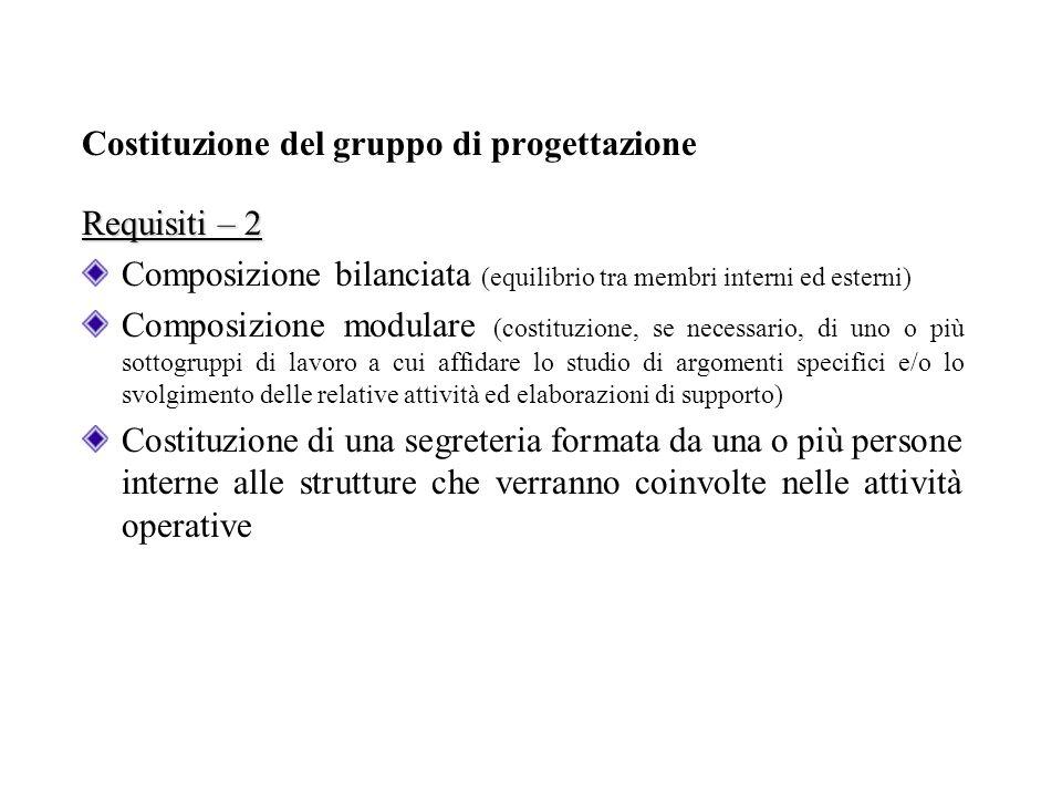 Costituzione del gruppo di progettazione Requisiti – 2 Composizione bilanciata (equilibrio tra membri interni ed esterni) Composizione modulare (costi