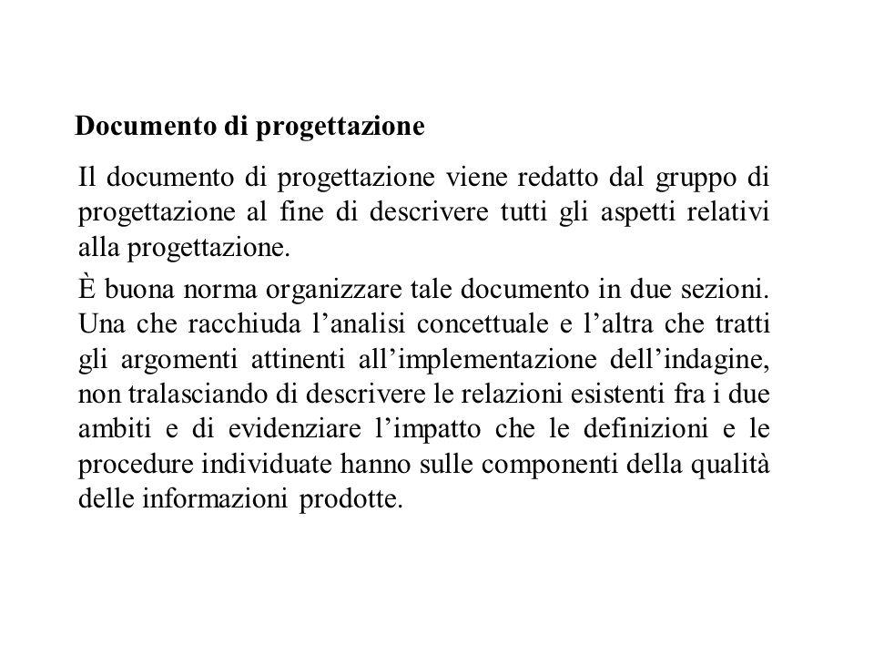 Documento di progettazione Il documento di progettazione viene redatto dal gruppo di progettazione al fine di descrivere tutti gli aspetti relativi al