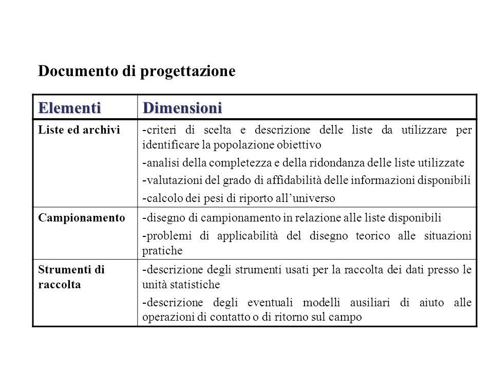 Documento di progettazione ElementiDimensioni Liste ed archivi - criteri di scelta e descrizione delle liste da utilizzare per identificare la popolaz