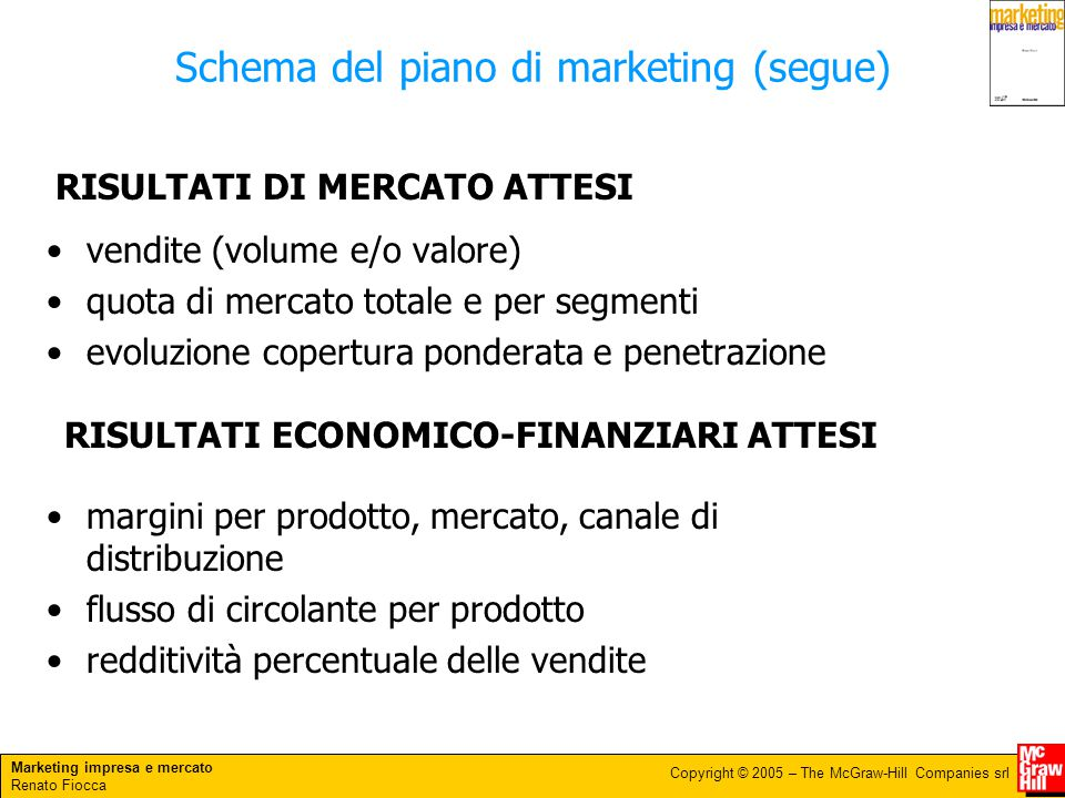 Marketing impresa e mercato Renato Fiocca Copyright © 2005 – The McGraw-Hill Companies srl vendite (volume e/o valore) quota di mercato totale e per s