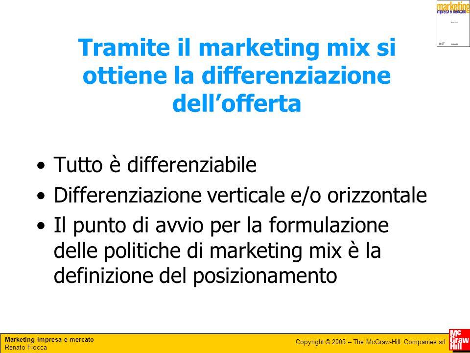 Marketing impresa e mercato Renato Fiocca Copyright © 2005 – The McGraw-Hill Companies srl Tramite il marketing mix si ottiene la differenziazione del