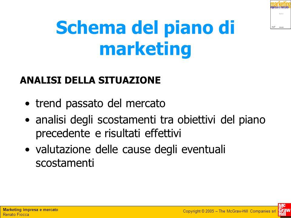 Marketing impresa e mercato Renato Fiocca Copyright © 2005 – The McGraw-Hill Companies srl Schema del piano di marketing trend passato del mercato ana