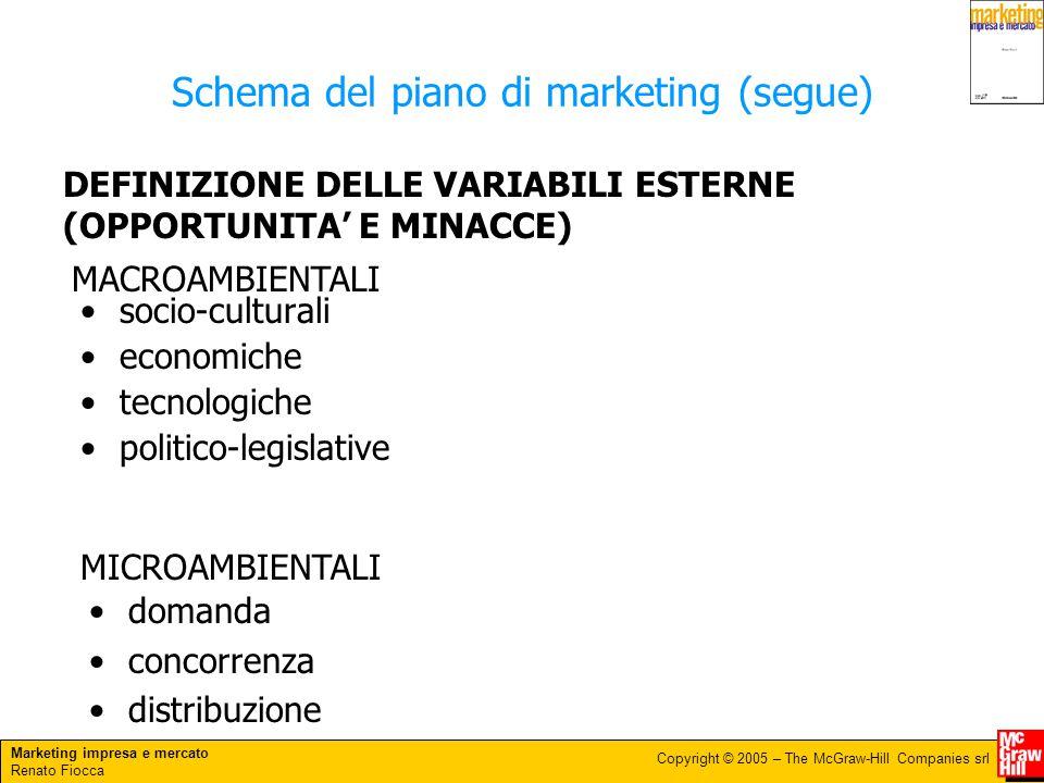 Marketing impresa e mercato Renato Fiocca Copyright © 2005 – The McGraw-Hill Companies srl Schema del piano di marketing (segue) socio-culturali econo