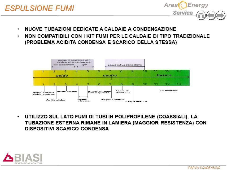 PARVA CONDENSING Service ESPULSIONE COASSIALE 60/100 CARATTERISTICHECARATTERISTICHE –TUBO LATO FUMI IN POLIPROPILENE, TEMP.