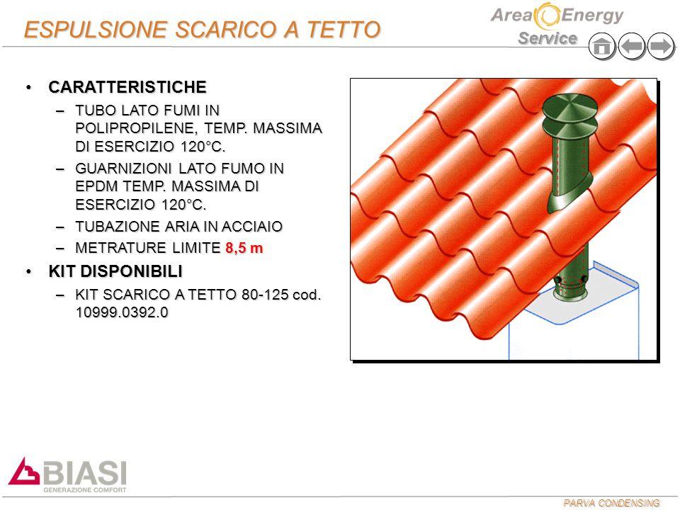 PARVA CONDENSING Service ESPULSIONE SCARICO A TETTO CARATTERISTICHECARATTERISTICHE –TUBO LATO FUMI IN POLIPROPILENE, TEMP.