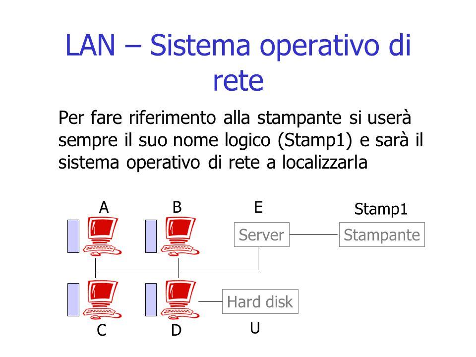 LAN – Sistema operativo di rete Per fare riferimento alla stampante si userà sempre il suo nome logico (Stamp1) e sarà il sistema operativo di rete a