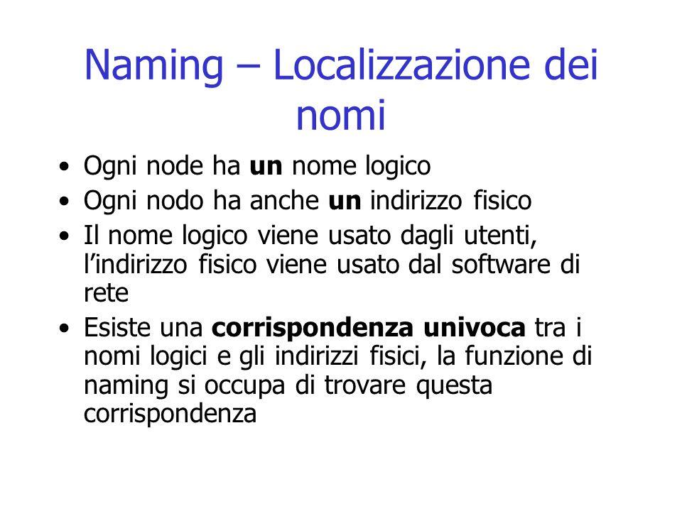 Naming – Localizzazione dei nomi Ogni node ha un nome logico Ogni nodo ha anche un indirizzo fisico Il nome logico viene usato dagli utenti, l'indiriz