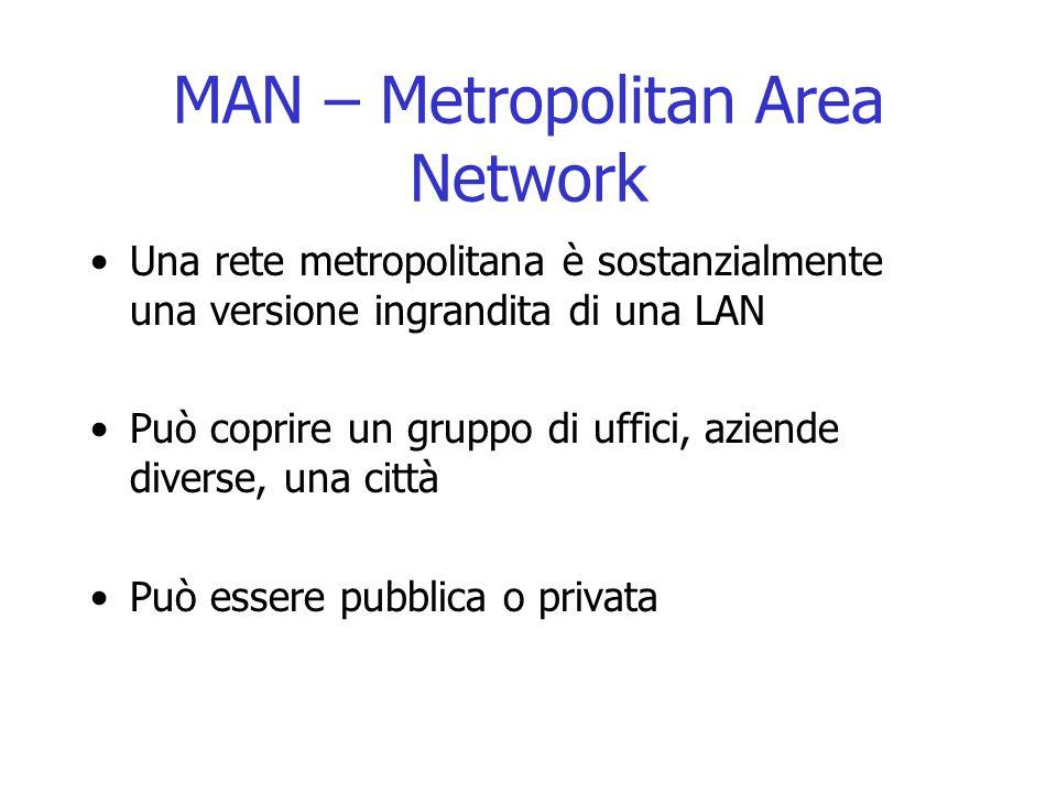 MAN – Metropolitan Area Network Una rete metropolitana è sostanzialmente una versione ingrandita di una LAN Può coprire un gruppo di uffici, aziende d