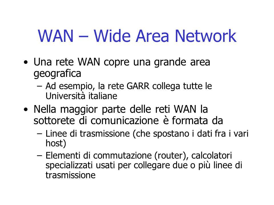 WAN – Wide Area Network Una rete WAN copre una grande area geografica –Ad esempio, la rete GARR collega tutte le Università italiane Nella maggior par