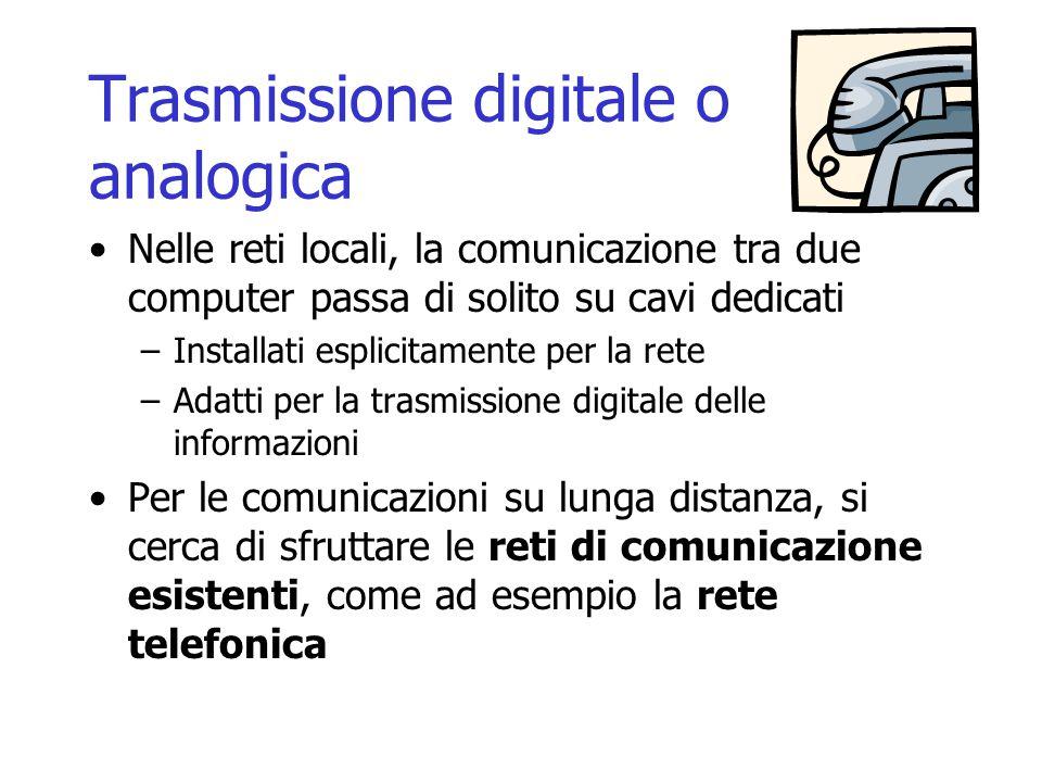 Trasmissione digitale o analogica Nelle reti locali, la comunicazione tra due computer passa di solito su cavi dedicati –Installati esplicitamente per