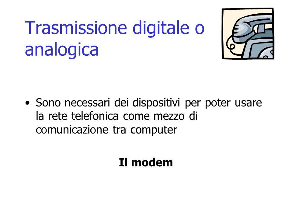 Trasmissione digitale o analogica Sono necessari dei dispositivi per poter usare la rete telefonica come mezzo di comunicazione tra computer Il modem