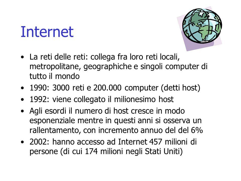 Internet La reti delle reti: collega fra loro reti locali, metropolitane, geographiche e singoli computer di tutto il mondo 1990: 3000 reti e 200.000