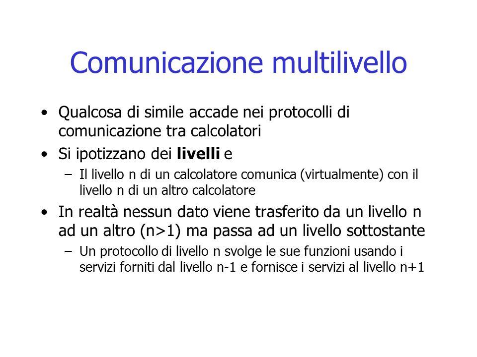 Comunicazione multilivello Qualcosa di simile accade nei protocolli di comunicazione tra calcolatori Si ipotizzano dei livelli e –Il livello n di un c