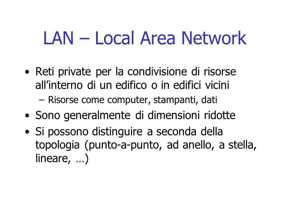 LAN – Local Area Network Reti private per la condivisione di risorse all'interno di un edifico o in edifici vicini –Risorse come computer, stampanti,