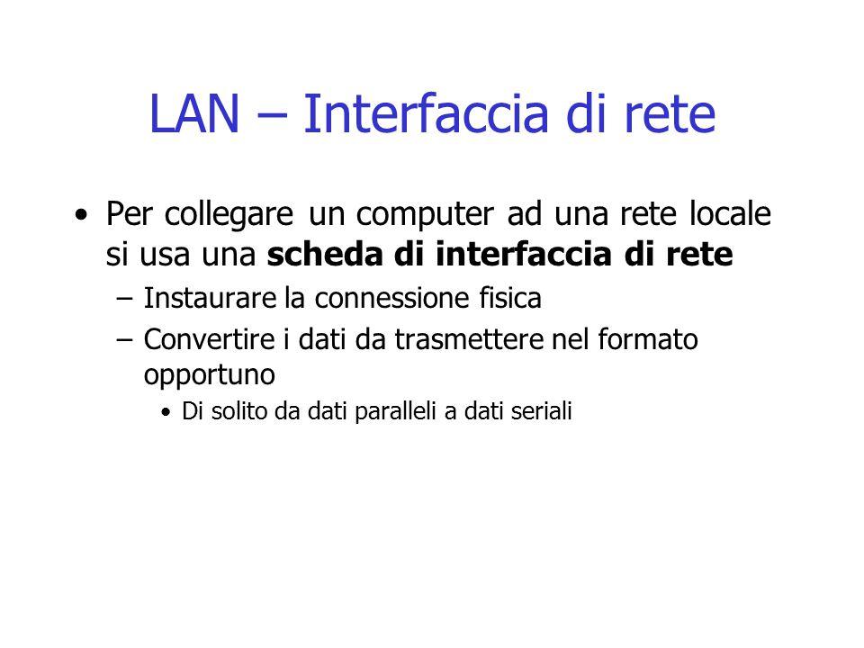 LAN – Interfaccia di rete Per collegare un computer ad una rete locale si usa una scheda di interfaccia di rete –Instaurare la connessione fisica –Con