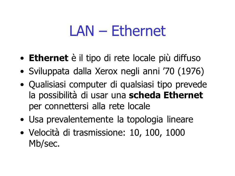 LAN – Ethernet Ethernet è il tipo di rete locale più diffuso Sviluppata dalla Xerox negli anni '70 (1976) Qualisiasi computer di qualsiasi tipo preved