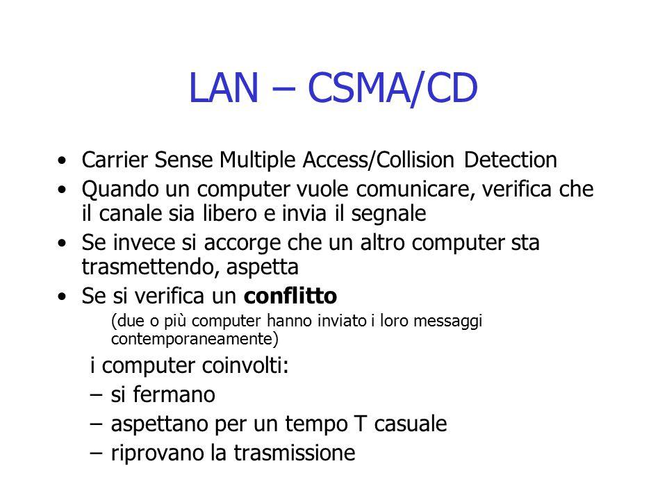 LAN – CSMA/CD Carrier Sense Multiple Access/Collision Detection Quando un computer vuole comunicare, verifica che il canale sia libero e invia il segn