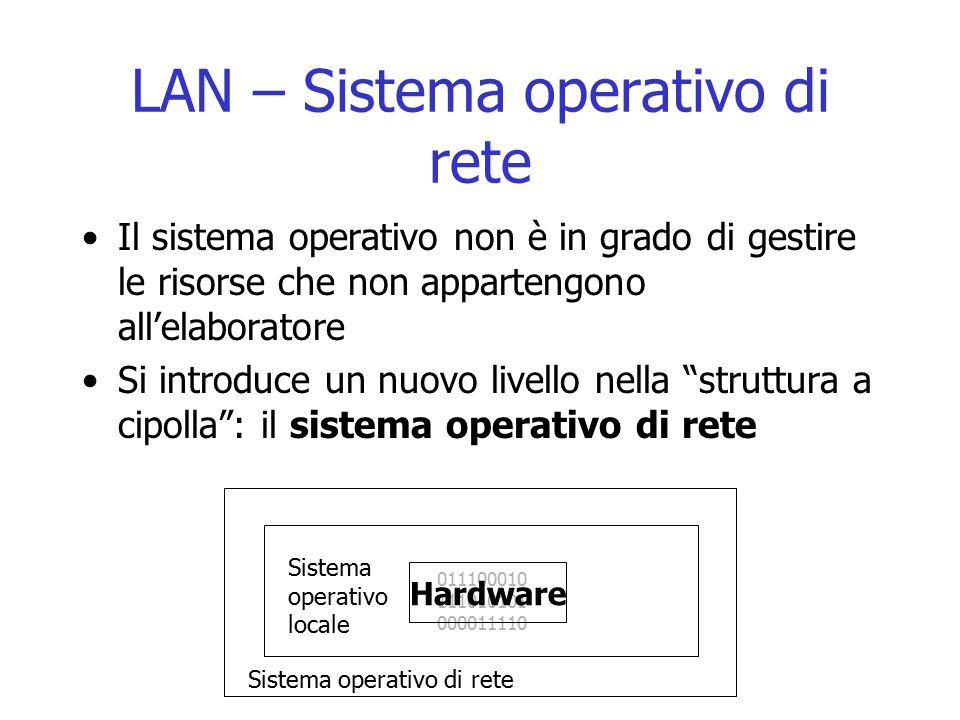 LAN – Sistema operativo di rete Il sistema operativo non è in grado di gestire le risorse che non appartengono all'elaboratore Si introduce un nuovo l
