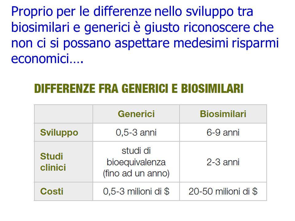 Proprio per le differenze nello sviluppo tra biosimilari e generici è giusto riconoscere che non ci si possano aspettare medesimi risparmi economici….