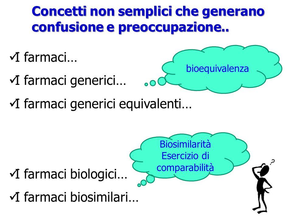 Concetti non semplici che generano confusione e preoccupazione.. I farmaci… I farmaci generici… I farmaci generici equivalenti… I farmaci biologici… I