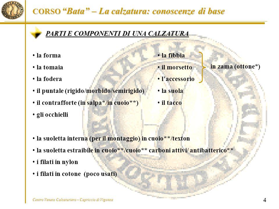 """CORSO """"Bata"""" – La calzatura: conoscenze di base Centro Veneto Calzaturiero – Capriccio di Vigonza 4 PARTI E COMPONENTI DI UNA CALZATURA la forma la to"""
