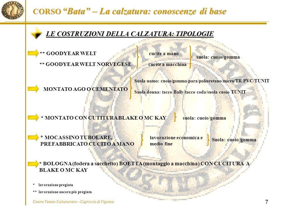 """CORSO """"Bata"""" – La calzatura: conoscenze di base Centro Veneto Calzaturiero – Capriccio di Vigonza 7 LE COSTRUZIONI DELLA CALZATURA: TIPOLOGIE ** GOODY"""