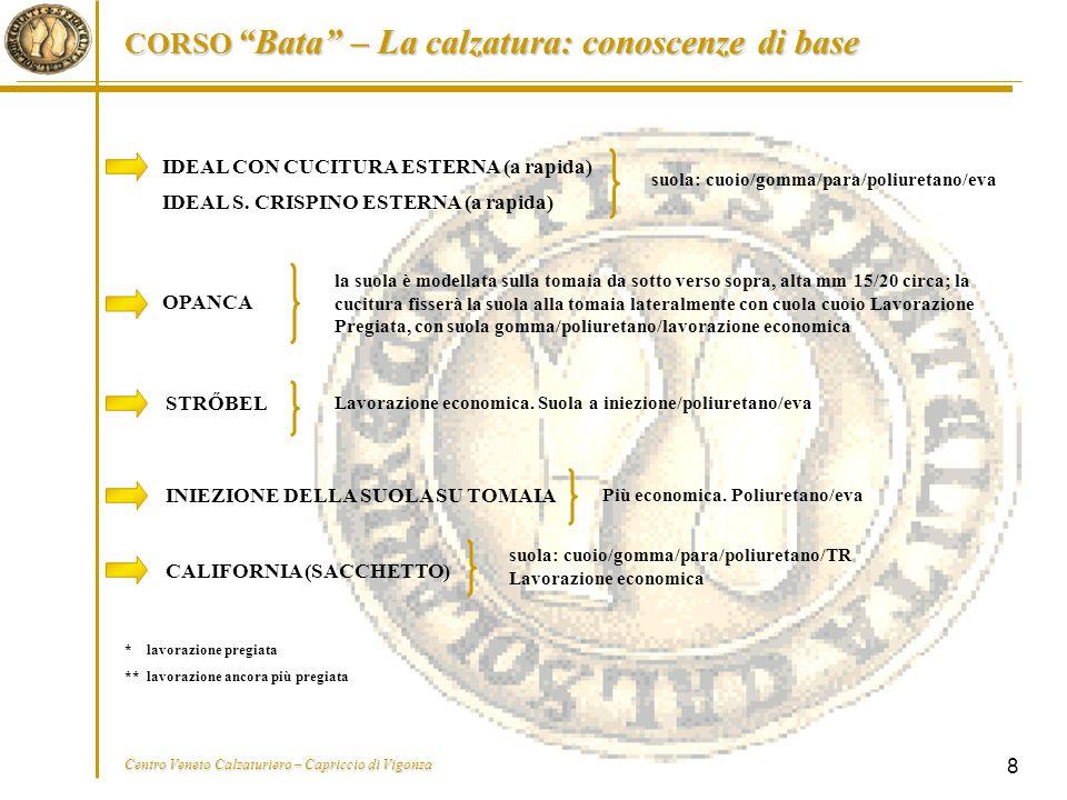 """CORSO """"Bata"""" – La calzatura: conoscenze di base Centro Veneto Calzaturiero – Capriccio di Vigonza 8 * lavorazione pregiata ** lavorazione ancora più p"""
