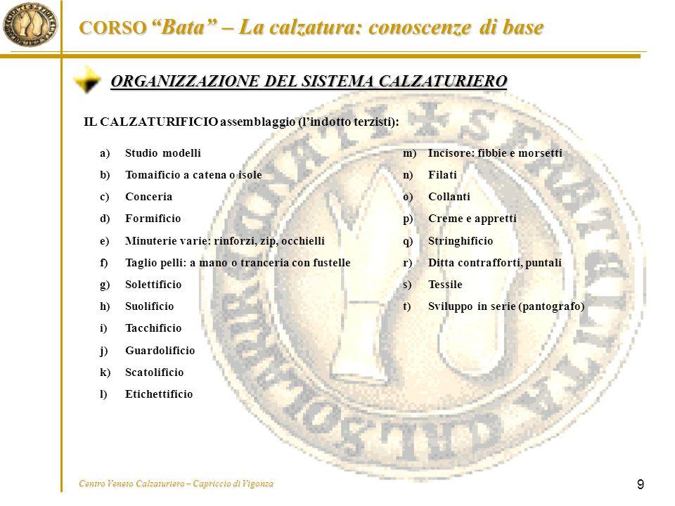 """CORSO """"Bata"""" – La calzatura: conoscenze di base Centro Veneto Calzaturiero – Capriccio di Vigonza 9 ORGANIZZAZIONE DEL SISTEMA CALZATURIERO IL CALZATU"""