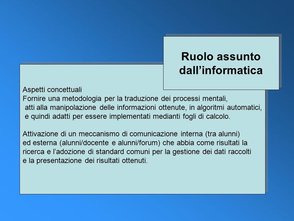 Aspetti concettuali Fornire una metodologia per la traduzione dei processi mentali, atti alla manipolazione delle informazioni ottenute, in algoritmi automatici, e quindi adatti per essere implementati medianti fogli di calcolo.