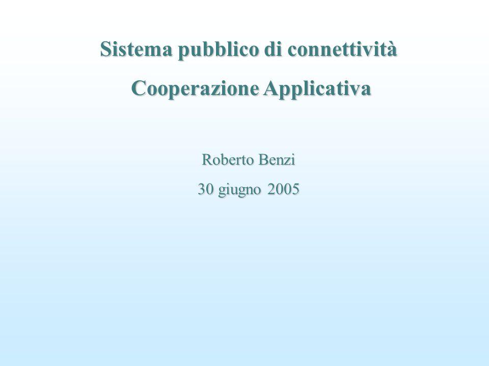 Sistema pubblico di connettività Cooperazione Applicativa Cooperazione Applicativa Roberto Benzi 30 giugno 2005