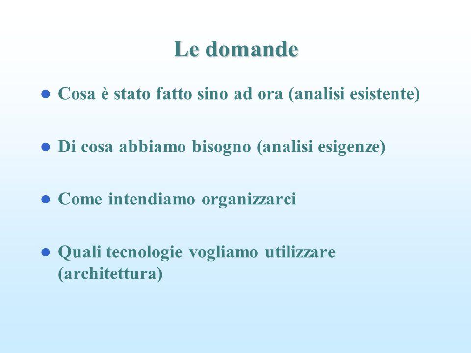 Le domande Cosa è stato fatto sino ad ora (analisi esistente) Di cosa abbiamo bisogno (analisi esigenze) Come intendiamo organizzarci Quali tecnologie vogliamo utilizzare (architettura)