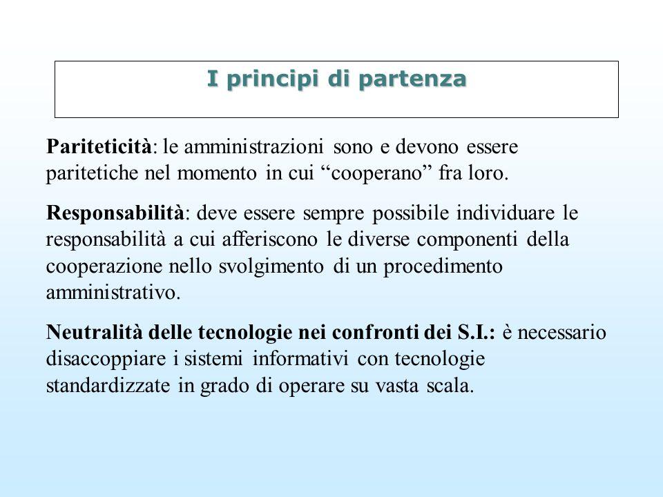 I principi di partenza Pariteticità: le amministrazioni sono e devono essere paritetiche nel momento in cui cooperano fra loro.