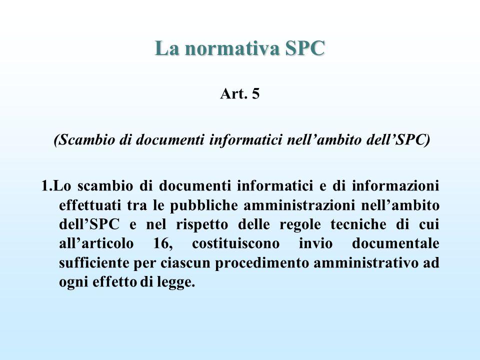 La normativa SPC Art.