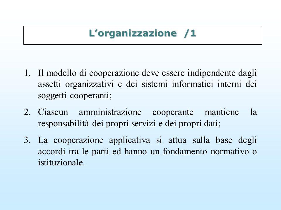 L'organizzazione /1 1.