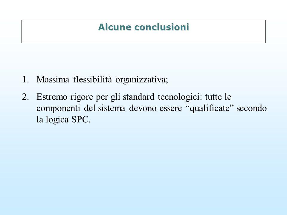 Alcune conclusioni 1. 1.Massima flessibilità organizzativa; 2.