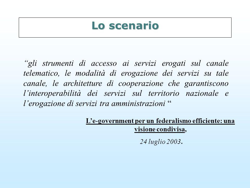 La cooperazione applicativa nel SPC SP Cooperazione SP Connettività Amministrazioni pubbliche Servizi applicativi Messaggi Pacchetti SPCSPCSPCSPC