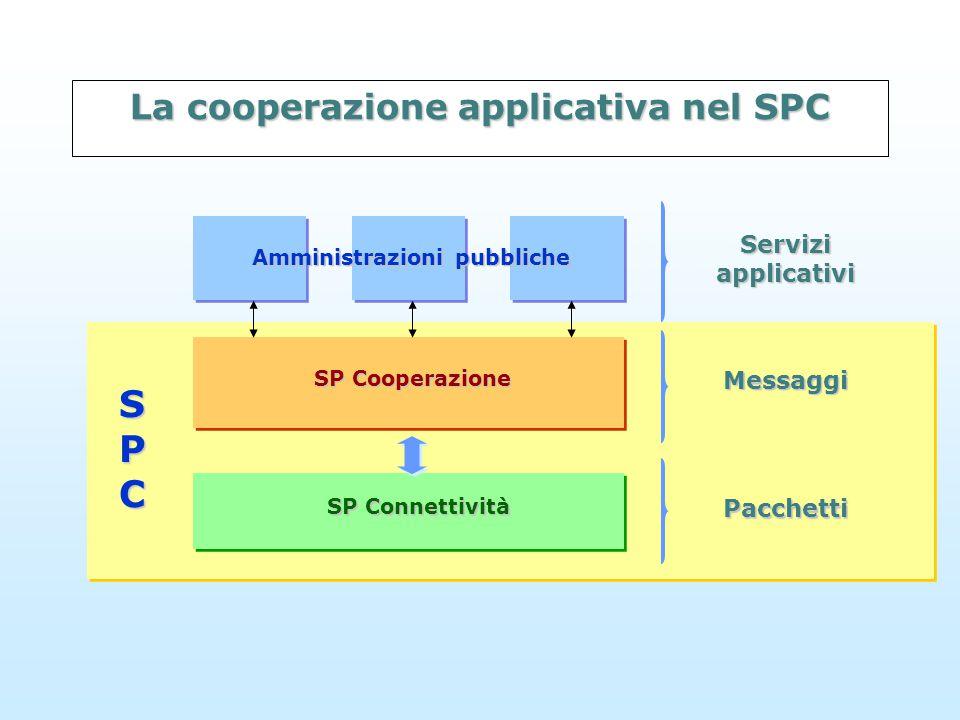 Le attività del gruppo di lavoro Obiettivi Composizione gruppo di lavoro Modalità di lavoro Risultati ottenuti Condivisione dei risultati