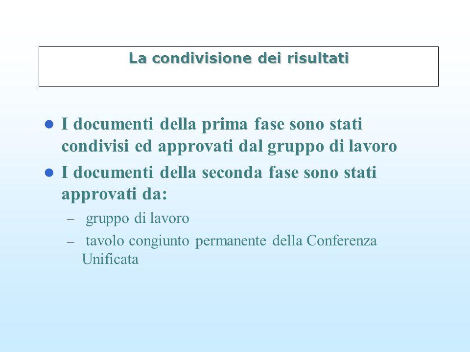 Alcune conclusioni 1.1.Massima flessibilità organizzativa; 2.