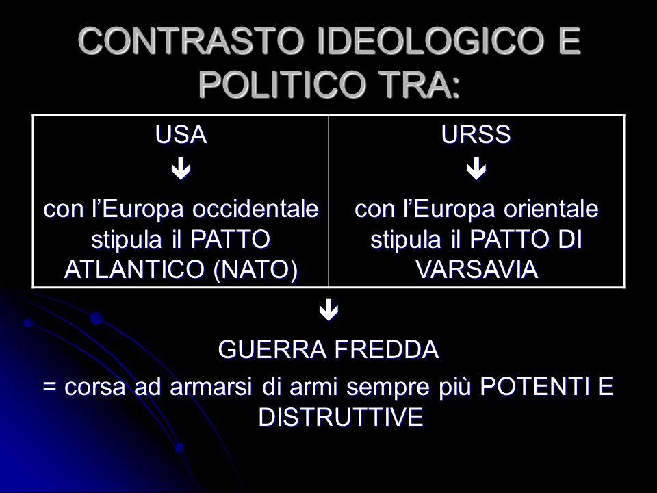 CONTRASTO IDEOLOGICO E POLITICO TRA:  GUERRA FREDDA = corsa ad armarsi di armi sempre più POTENTI E DISTRUTTIVE USA con l'Europa occidentale stipula il PATTO ATLANTICO (NATO) URSS con l'Europa orientale stipula il PATTO DI VARSAVIA