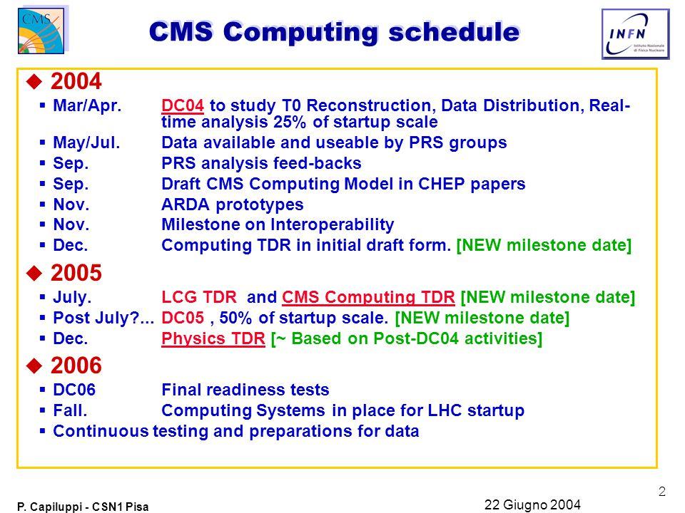 2 P. Capiluppi - CSN1 Pisa 22 Giugno 2004 CMS Computing schedule u 2004  Mar/Apr. DC04 to study T0 Reconstruction, Data Distribution, Real- time anal