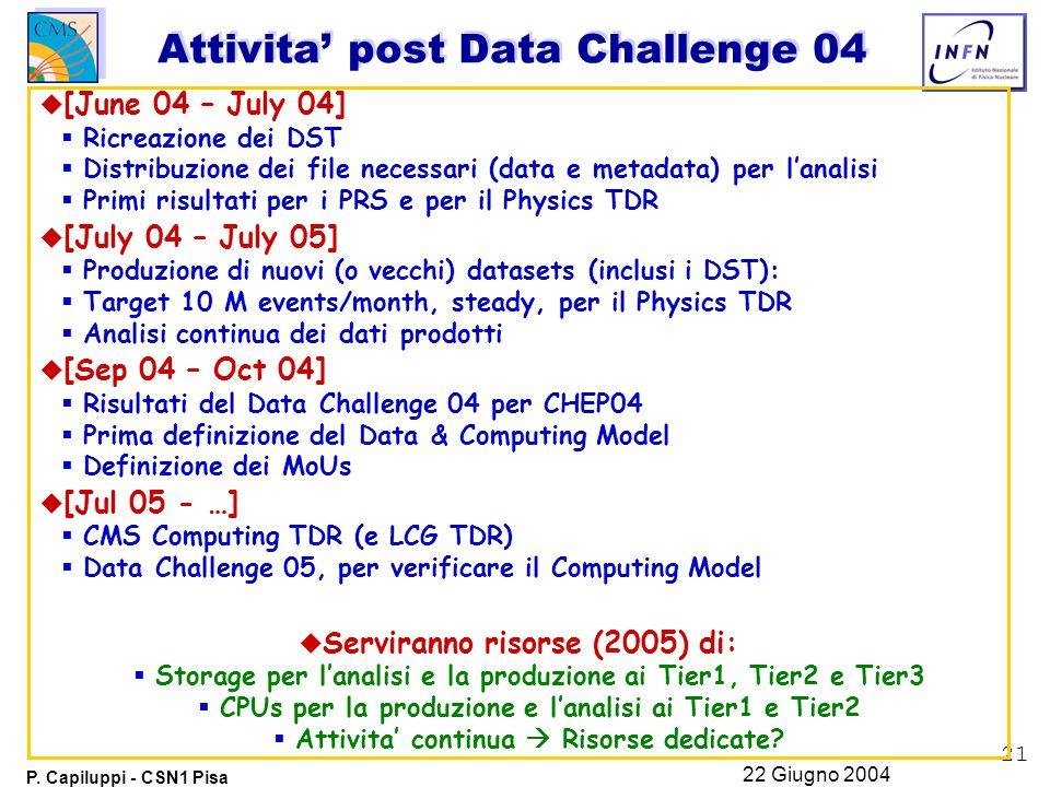 21 P. Capiluppi - CSN1 Pisa 22 Giugno 2004 Attivita' post Data Challenge 04 u [June 04 – July 04]  Ricreazione dei DST  Distribuzione dei file neces