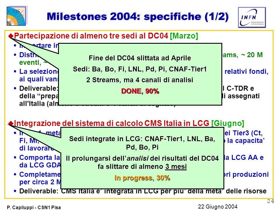 24 P. Capiluppi - CSN1 Pisa 22 Giugno 2004 Milestones 2004: specifiche (1/2) u Partecipazione di almeno tre sedi al DC04 [Marzo]  Importare in Italia