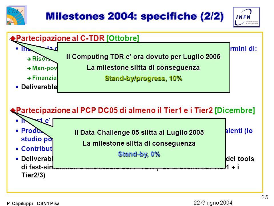 25 P. Capiluppi - CSN1 Pisa 22 Giugno 2004 Milestones 2004: specifiche (2/2) u Partecipazione al C-TDR [Ottobre]  Include la definizione della partec