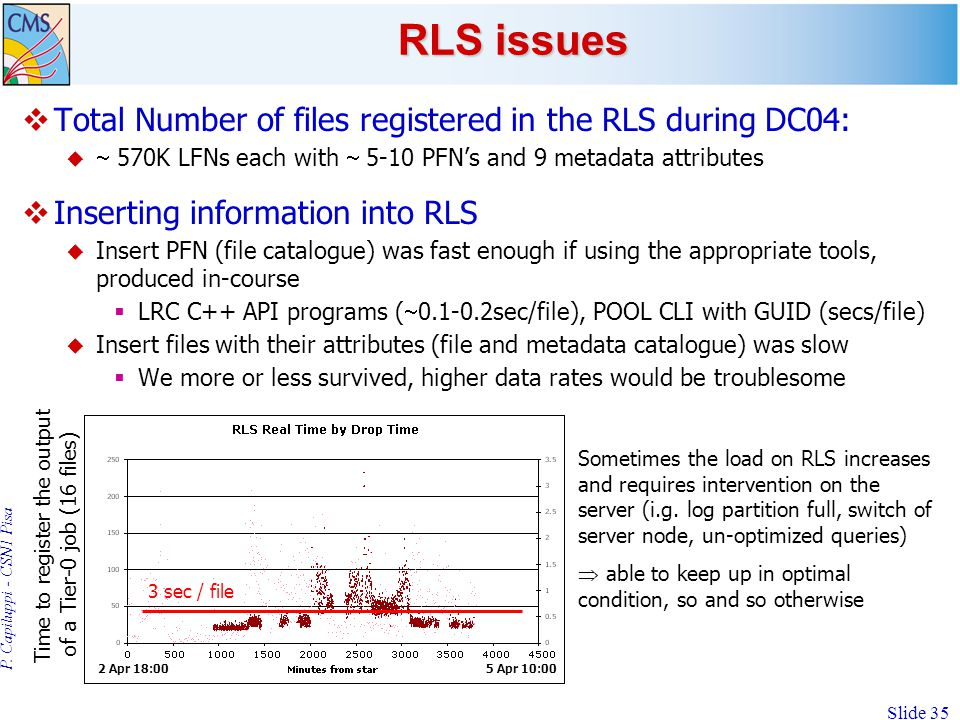 P. Capiluppi - CSN1 Pisa Slide 35 RLS issues  Total Number of files registered in the RLS during DC04:   570K LFNs each with  5-10 PFN's and 9 met