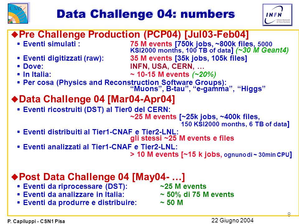 8 P. Capiluppi - CSN1 Pisa 22 Giugno 2004 Data Challenge 04: numbers u Pre Challenge Production (PCP04) [Jul03-Feb04]  Eventi simulati : 75 M events