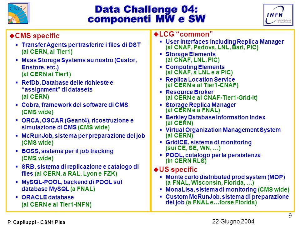 9 P. Capiluppi - CSN1 Pisa 22 Giugno 2004 Data Challenge 04: componenti MW e SW u CMS specific  Transfer Agents per trasferire i files di DST (al CER
