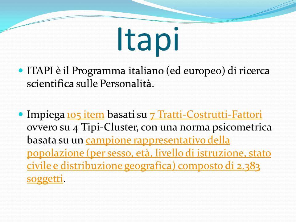 Itapi ITAPI è il Programma italiano (ed europeo) di ricerca scientifica sulle Personalità. Impiega 105 item basati su 7 Tratti-Costrutti-Fattori ovver