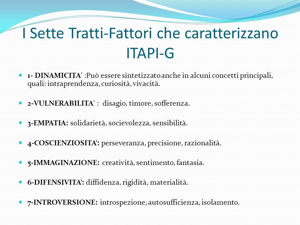 I Sette Tratti-Fattori che caratterizzano ITAPI-G 1- DINAMICITA' :Può essere sintetizzato anche in alcuni concetti principali, quali: intraprendenza,